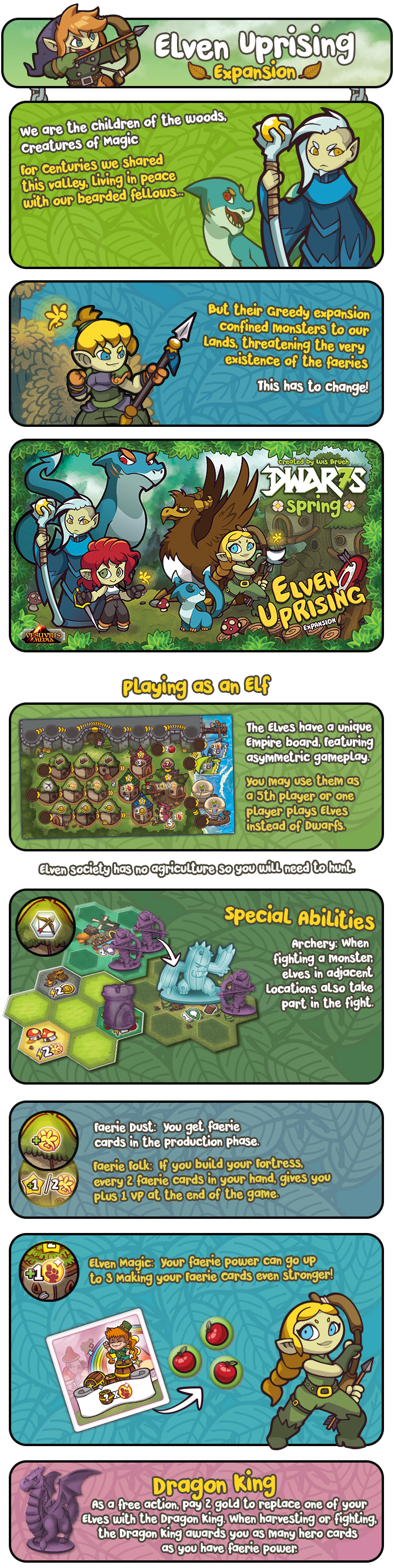 Elven Uprising Game Play